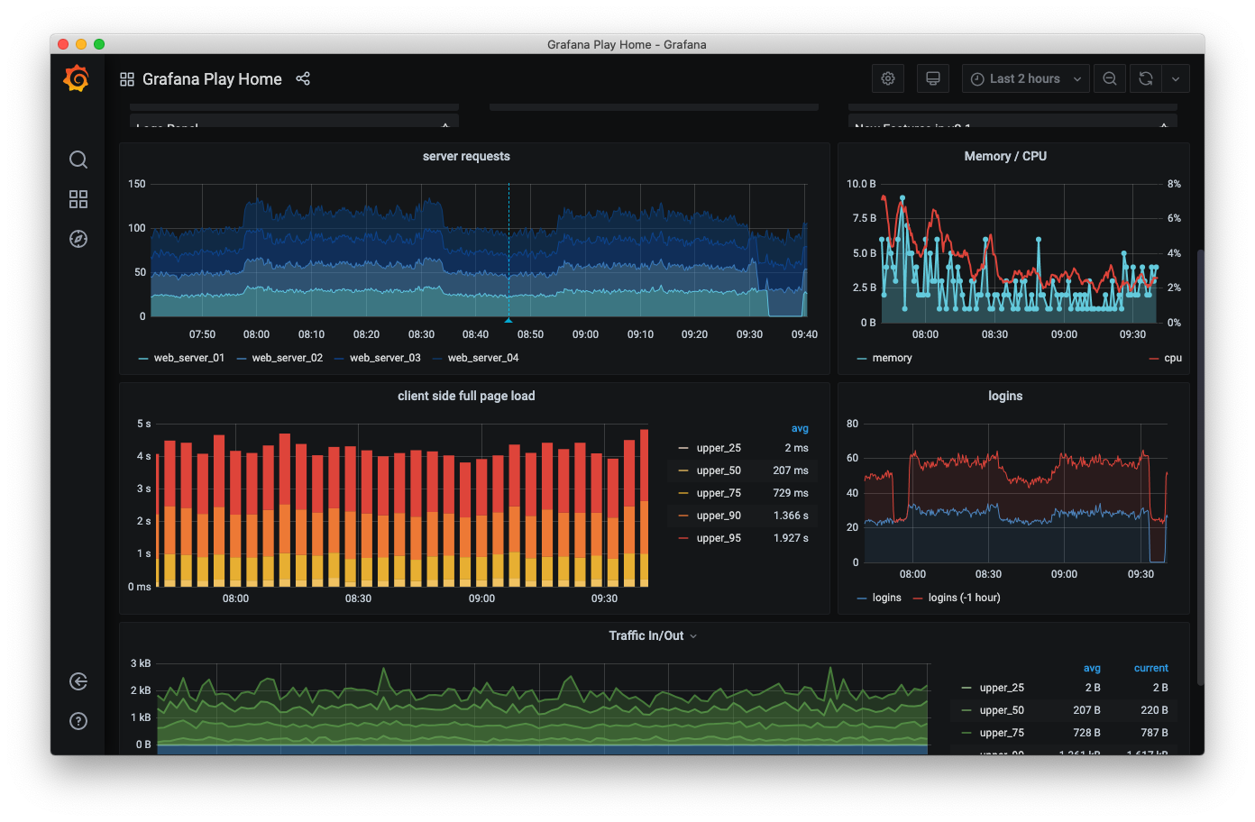 macos grafana application